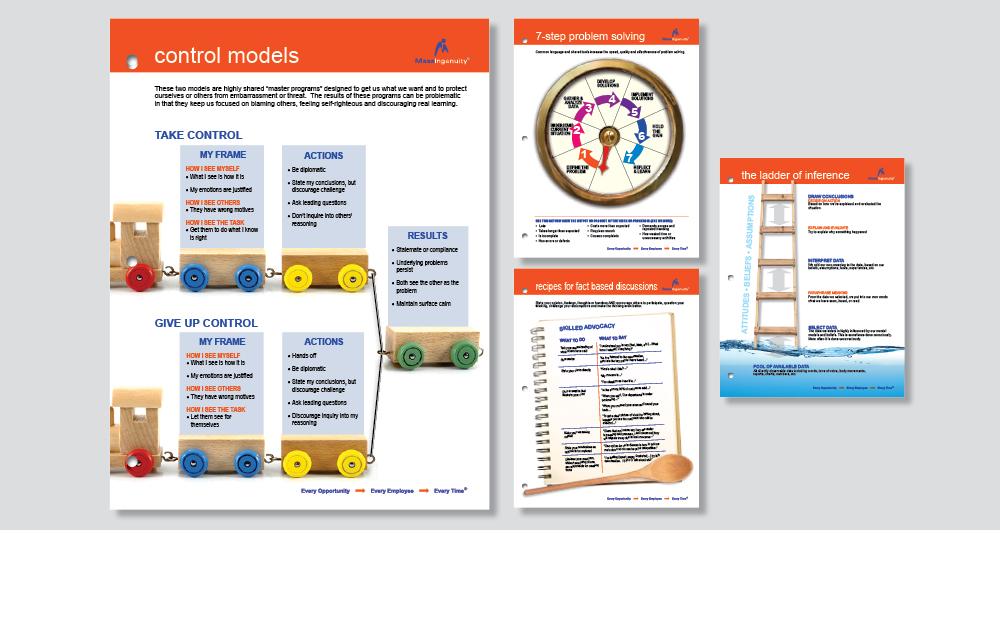 control models print