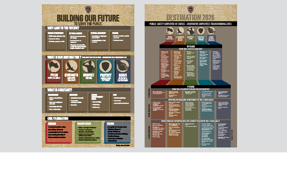 building our future print